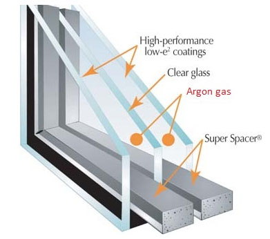 Energy Savings Skyview Windows